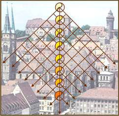 Logo zu den Harmonik-Symopsien in Nürnberg