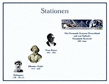 Überblick über Drei Geschichts-Stationen der Harmonik
