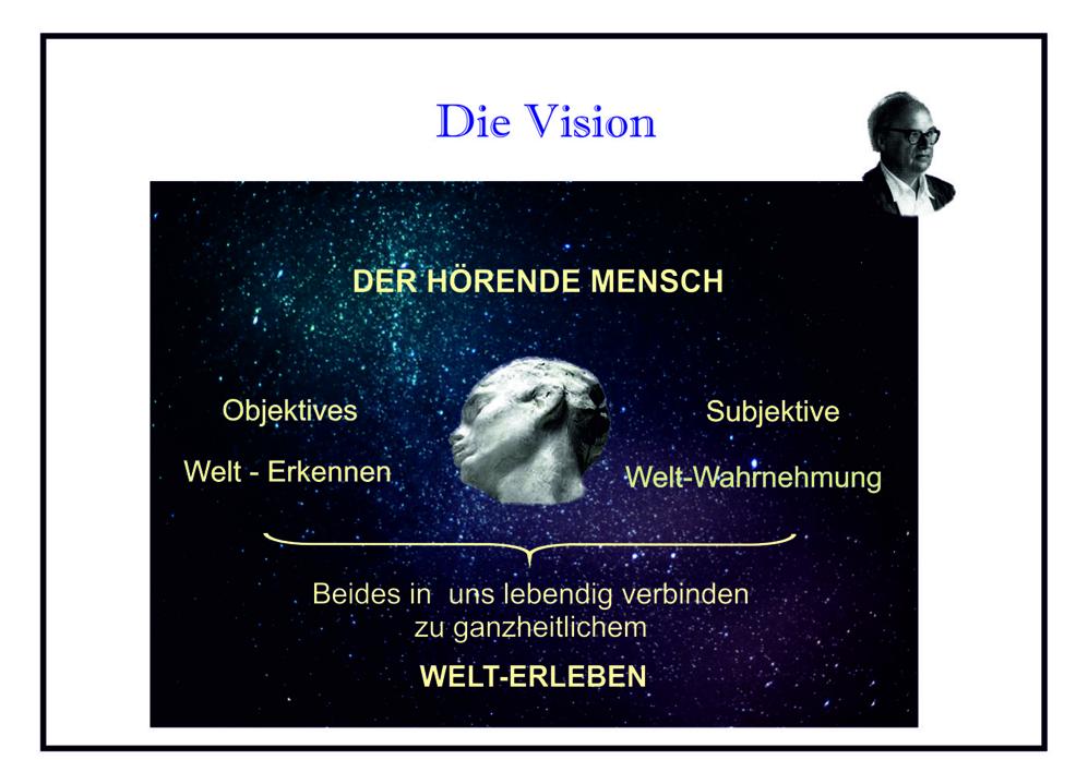 Bild Hans Kayers Vision Der hörende Mensch